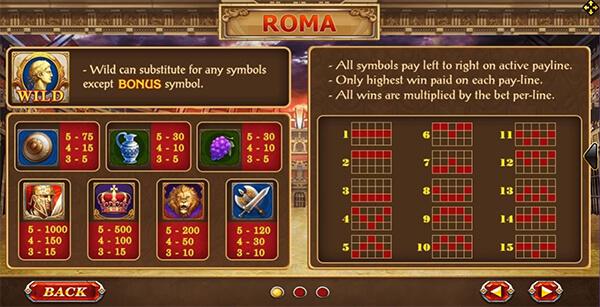 roma-slot 3